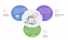 중국 청도 이화국제학교 신·편입생 수시 모집...한국 중·고등학생 대상