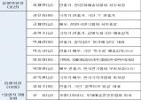 '2020 연극의 해', 코로나19 극복 메시지 담은  온라인 활동 시동