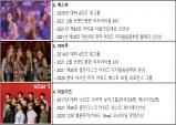 [축제] '한국-아랍에미리트 축제...3월 31일부터 4월 2일까지
