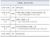 저작권 '조정제도 실무강좌'...4월 8일 오후3시 온라인 개최